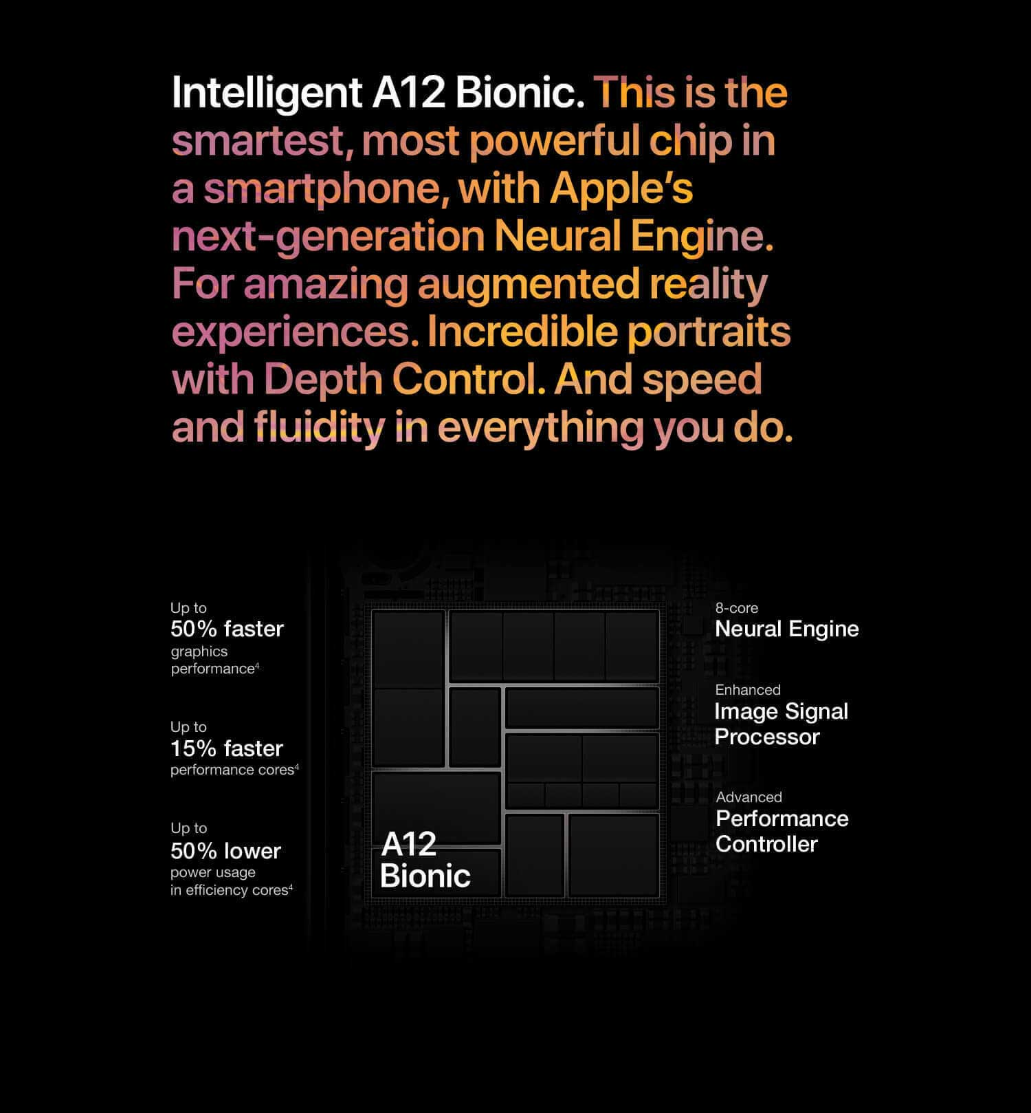 A12 smartphone chip